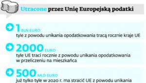 Utracone przez Unię Europejską podatki