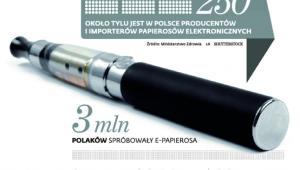 Polska pod wpływem tytoniu