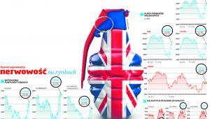 Brexit wprowadza nerwowość na rynkach