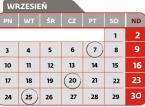 <strong>7 września</strong><br>Termin złożenia deklaracji CIT-7<br>Termin przekazania przez płatnika, o którym mowa w art. 26 ust 1 CIT, pobranego zryczałtowanego podatku<br>Termin przekazania przez płatnika podatku od należności wypłaconych osobom niemającym w RP miejsca zamieszkania/siedziby z tytułu art. 21 ust 1 i art. 22 ust 1 CIT<br>Termin płatności podatku w formie karty podatkowej<br>Termin wpłaty pobranego przez płatnika podatku PCC, SD<br>Termin złożenia przez płatnika deklaracji: PCC-2, SD-2<br><br><strong>20 września</strong><br>Termin złożenia informacji CIT-ST<br>Termin płatności zaliczki CIT<br>Termin płatności zaliczki CIT w formie uproszczonej<br>Termin płatności zaliczki PIT wg skali podatkowej<br>Termin płatności zaliczki PIT podatek liniowy<br>Termin płatności zaliczki PIT w formie uproszczonej<br>Termin płatności zaliczki PIT przez podatników uzyskujących dochody bez pośrednictwa płatnika<br>Termin płatności ryczałtu od przychodów ewidencjonowanych<br>Termin wpłaty pobranych przez płatnika zaliczek PIT i zryczałtowanego podatku PIT od kwot wypłaconych<br><br><strong>25 września</strong><br>Termin złożenia informacji VAT-27<br>Termin złożenia deklaracji VAT-7<br>Termin złożenia deklaracji VAT-8 - przy wewnątrzwspólnotowym nabyciu powyżej 10000 Euro<br>Termin złożenia deklaracji VAT-9M<br>Termin złożenia deklaracji VAT-12 w zakresie usług taksówek osobowych opodatkowanych w formie ryczałtu<br>Termin złożenia deklaracji VAT-13 - rozliczenie transakcji wewnątrzwspólnotowych dostaw towarów podatników, którego dokonuje przedstawiciel podatkowy w imieniu własnym i na rzecz podatników<br>Termin płatności podatku VAT<br>Termin złożenia deklaracji VAT-UE WYŁĄCZNIE drogą elektroniczną