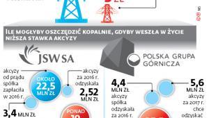 Stawki akcyzy za jedną megawatogodzinę prądu