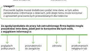 Nowe zasady pozyskiwania danych o pracowniku
