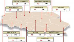 Z czym muszą się mierzyć szpitale w Polsce