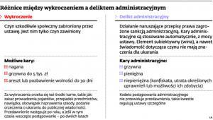 Różnice między wykroczeniem a deliktem administracyjnym