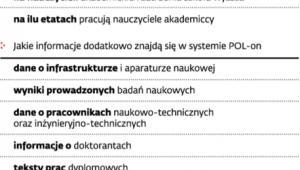 System informacji w szkolnictwie wyższym