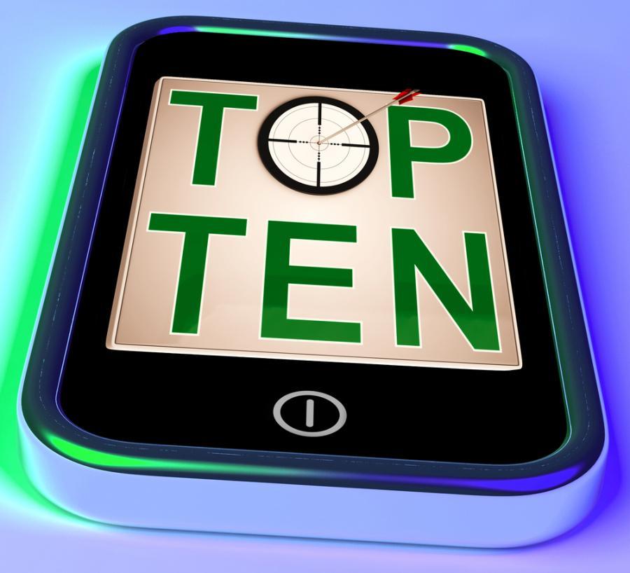 telefony, ranking