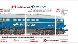 Dzięki prywatyzacji PKP Cargo część załogi zyskała gwarancję zatrudnienia na 10 lat
