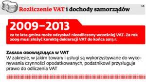 Rozliczenie VAT i dochody samorządów