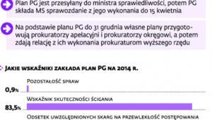 Plany w prokuraturze jako element kontroli zarządczej