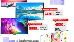 Ceny telewizorów