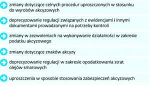 Niektóre zmiany zaproponowane przez Ministerstwo Finansów