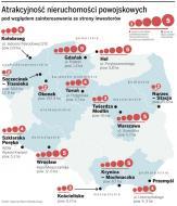 Agencja Mienia Wojskowego sprzedaje grunty za 800 mln zł