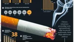 Zmiany proponowane przez resort zdrowia dotyczą głównie e-papierosów i papierosów smakowych