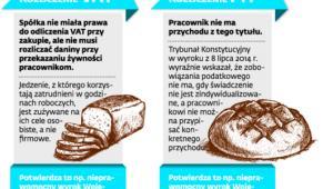 Rozliczenie VAT od żywności