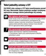 Potrzebny tekst jednolity ustawy o CIT