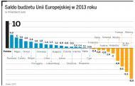 W budżecie Unii 2014 – 2020 na Polskę czeka więcej pułapek niż profitów