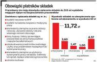Firmy zapłacą ZUS od abonamentu medycznego