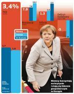 Niemcy dyktują warunki