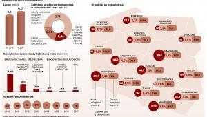 Zadłużenia firm budowlanych