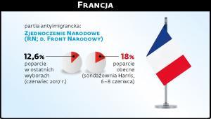 Francja (c)(p)
