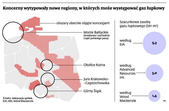 Koncerny wytypowały nowe regiony, w których może występować gaz łupkowy