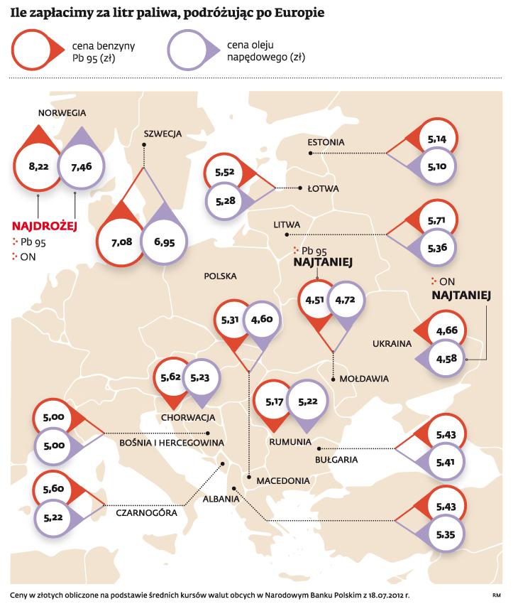 Ile zapłacimy za litr paliwa, podróżując po Europie
